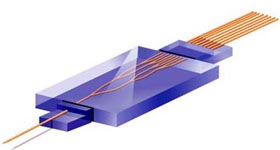 Esquema 4, Acoplador divisor tipo PLC tipo 1 x 8