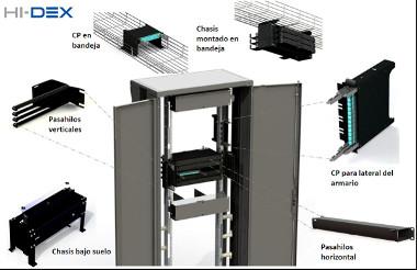 Sistema de cableado para centro de proceso de datos (CPD)