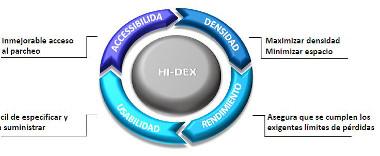 soluciones Brand-Rex para cableado de CPDs
