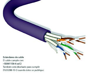 El cable de zona Brand-Rex