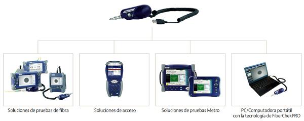 Sonda de inspección óptica compatible