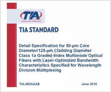 Le standard TIA-492AAAE: Fibre OM5