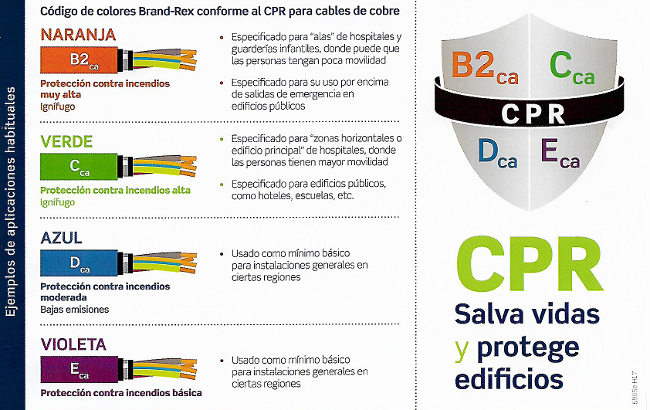 CATEGORIA 8: Una nueva infraestructura para CPDs