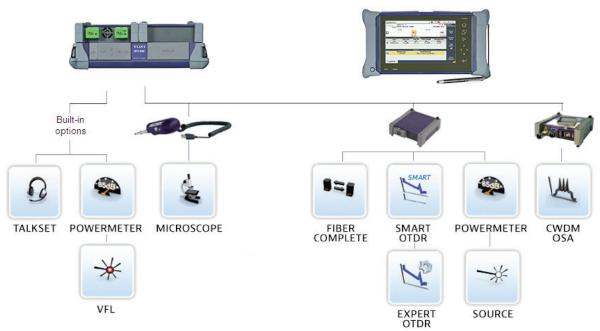 Como elegir el OTDR (Reflectómetro Óptico) adecuado