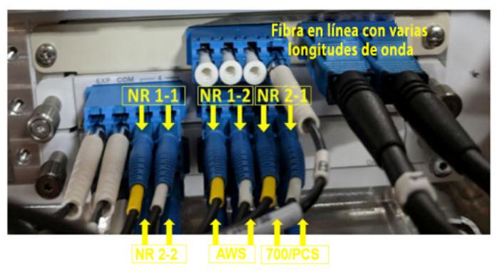Fibra óptica con diversas longitudes de onda en una sola fibra, que se divide en numerosas λ dirigidas a distintas radios